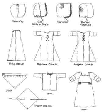 Craft Ideas Vintage Handkerchiefs on Teddy S Togs   Downloadable Dog Clothes Patterns